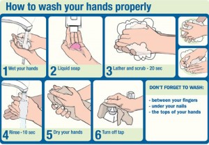 Hand Washing Guidelines
